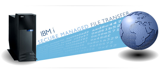 secure managed file transfer