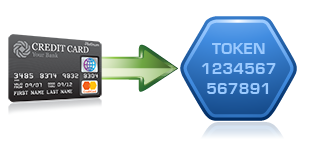 tokenization pci