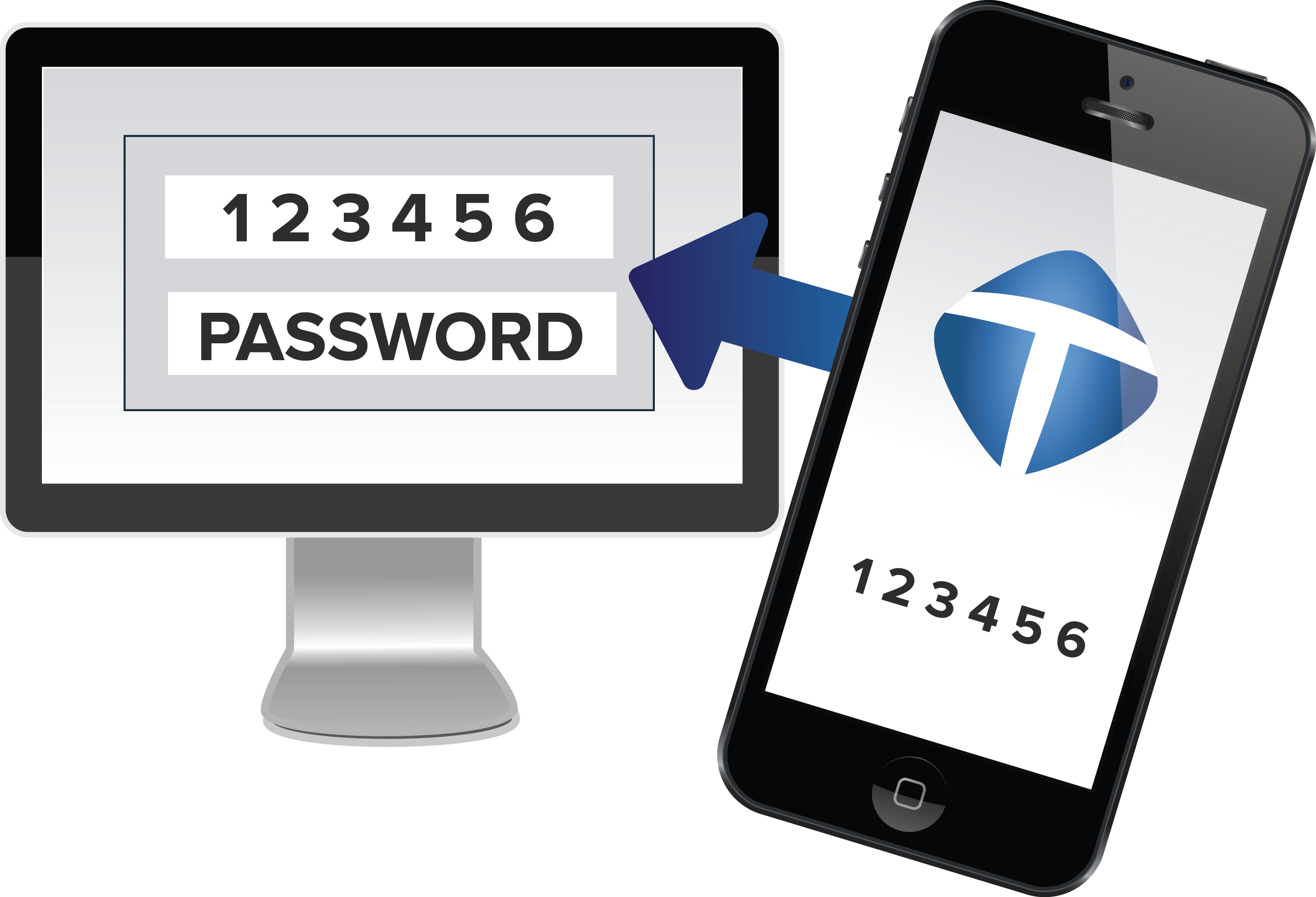 Two Factor Authentication, 2FA on the IBM i, Security Beyond User Name and Password