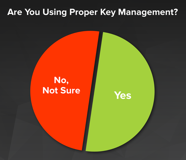 Using Key Management