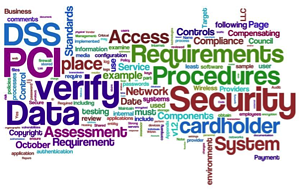CyberGuard-Word-Cloud