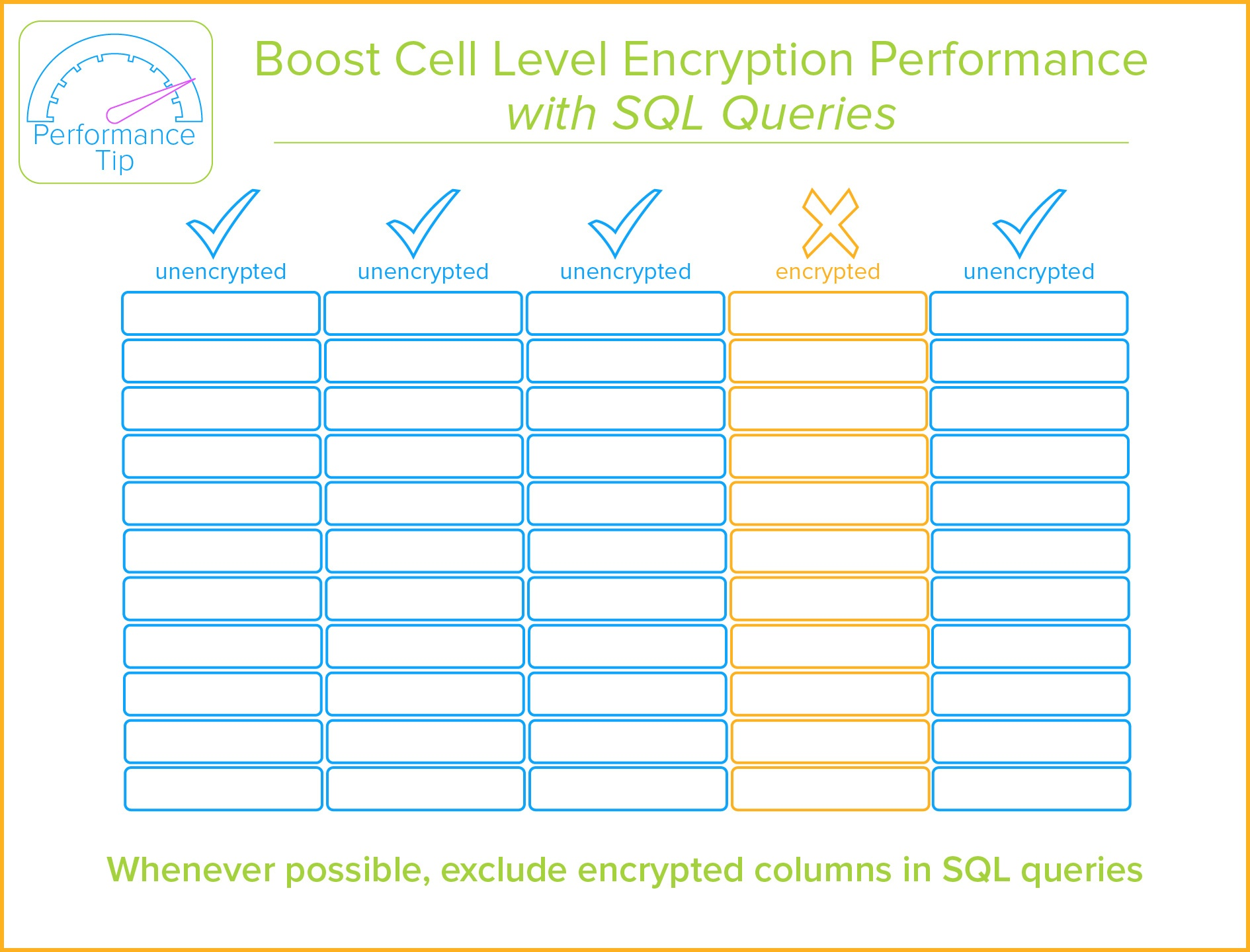 SQL Server Column Encryption